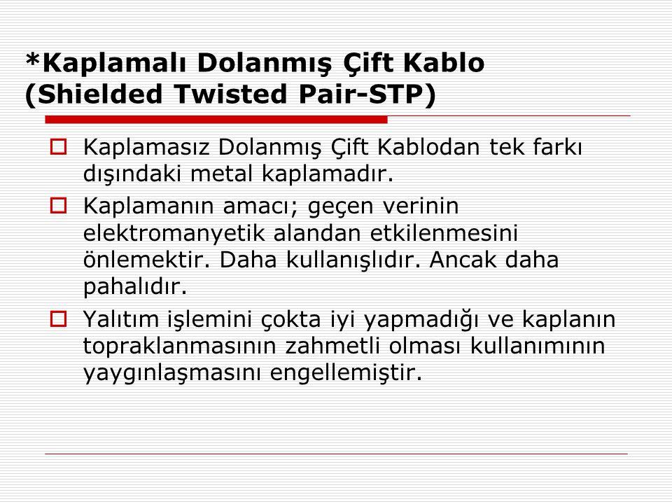 *Kaplamalı Dolanmış Çift Kablo (Shielded Twisted Pair-STP)