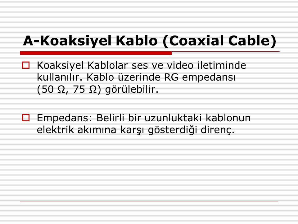 A-Koaksiyel Kablo (Coaxial Cable)