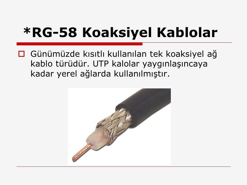 *RG-58 Koaksiyel Kablolar