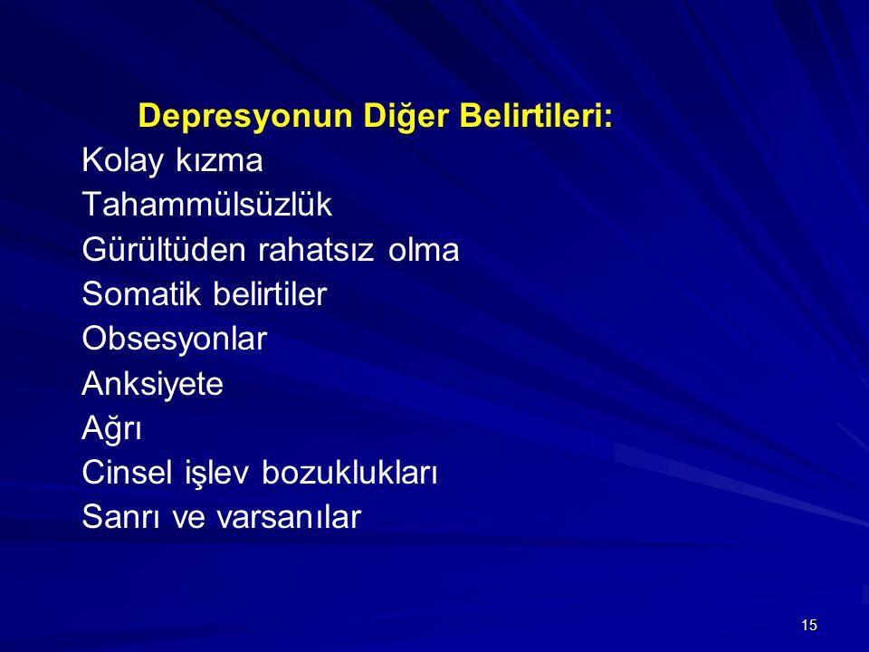 Depresyonun Diğer Belirtileri: