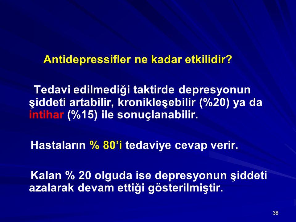 Antidepressifler ne kadar etkilidir