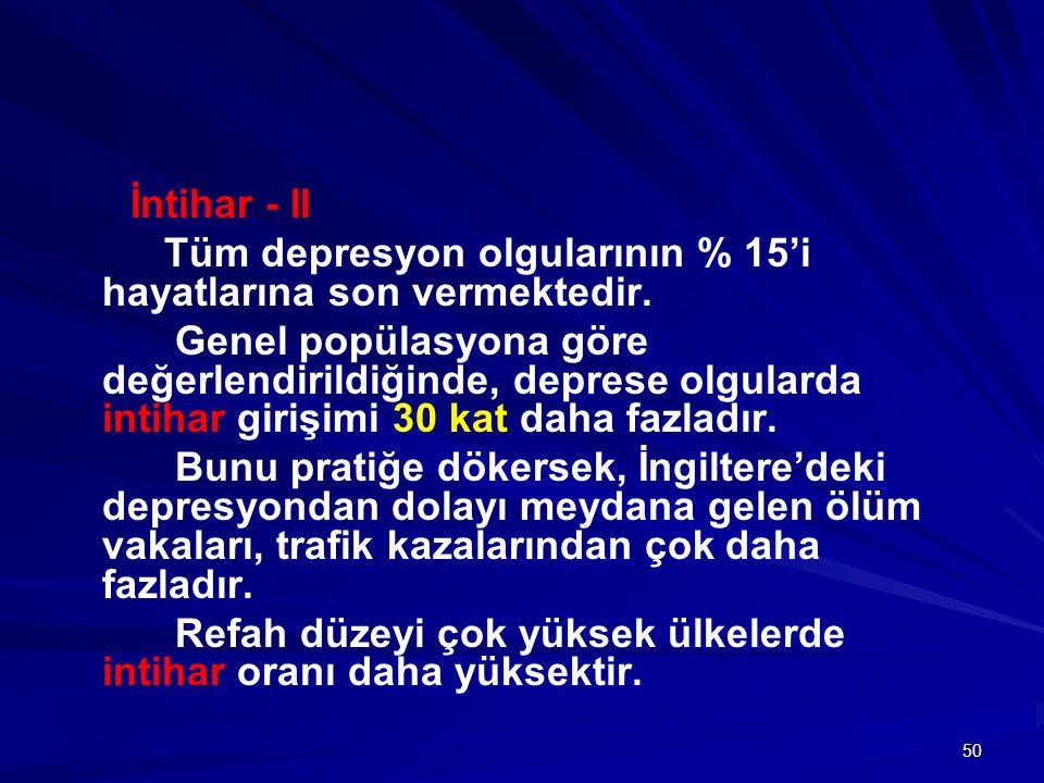 İntihar - II Tüm depresyon olgularının % 15'i hayatlarına son vermektedir.