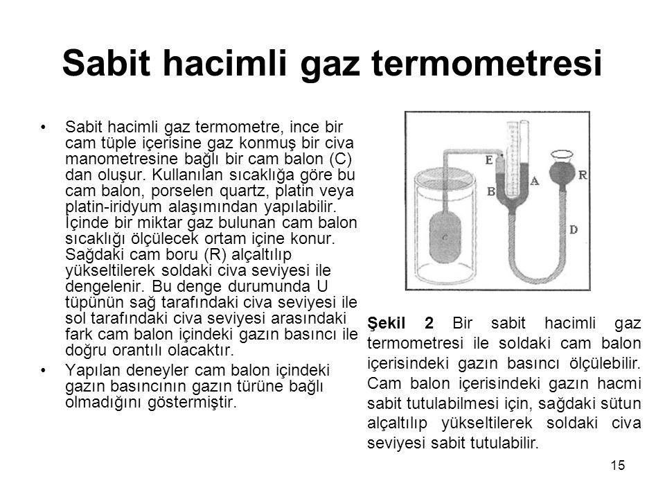 Sabit hacimli gaz termometresi