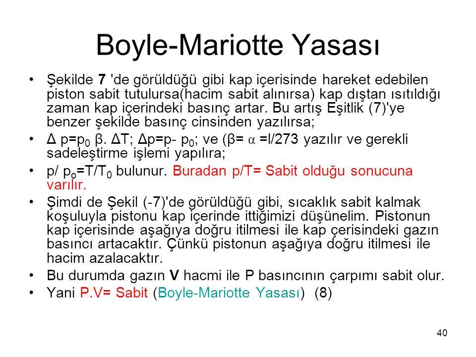 Boyle-Mariotte Yasası