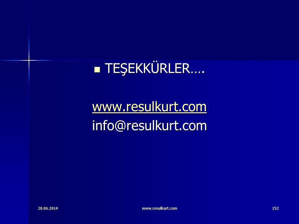 TEŞEKKÜRLER…. www.resulkurt.com info@resulkurt.com 03.04.2017