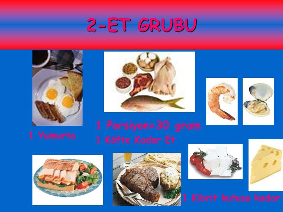 2-ET GRUBU 1 Porsiyon=30 gram 1 Yumurta 1 Köfte Kadar Et