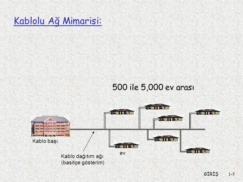 Kablolu Ağ Mimarisi: 500 ile 5,000 ev arası Kablo başı ev