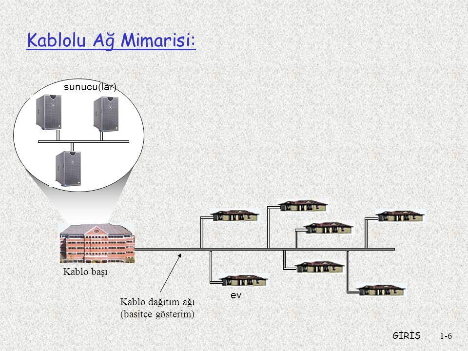 Kablolu Ağ Mimarisi: sunucu(lar) Kablo başı ev Kablo dağıtım ağı