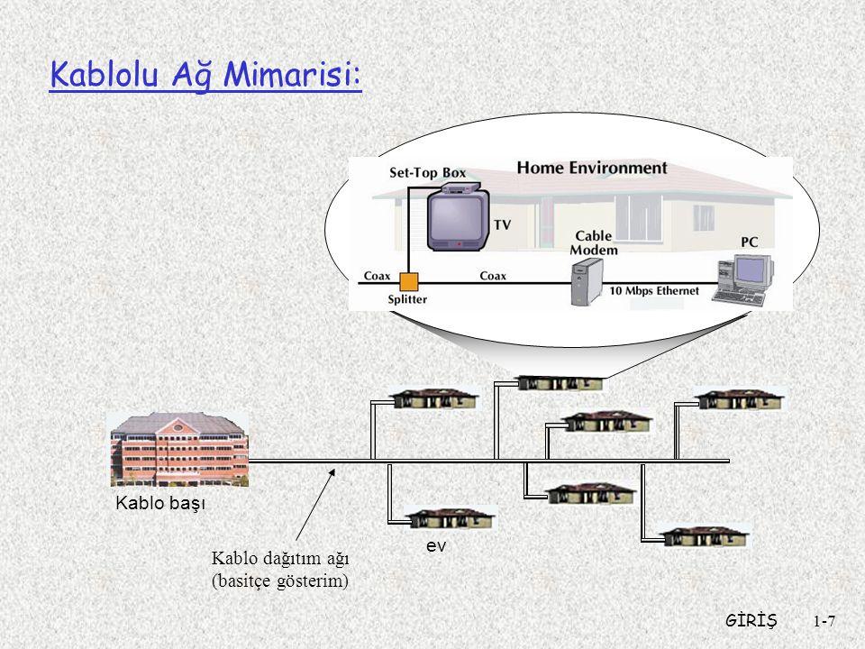 Kablolu Ağ Mimarisi: Kablo başı ev Kablo dağıtım ağı