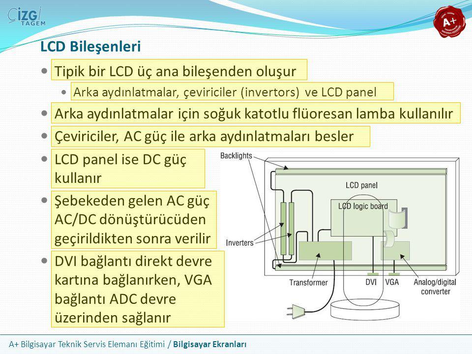 LCD Bileşenleri Tipik bir LCD üç ana bileşenden oluşur
