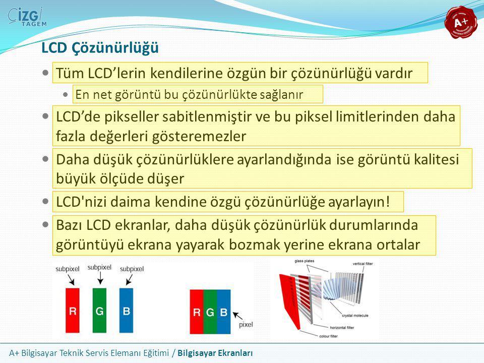 LCD Çözünürlüğü Tüm LCD'lerin kendilerine özgün bir çözünürlüğü vardır