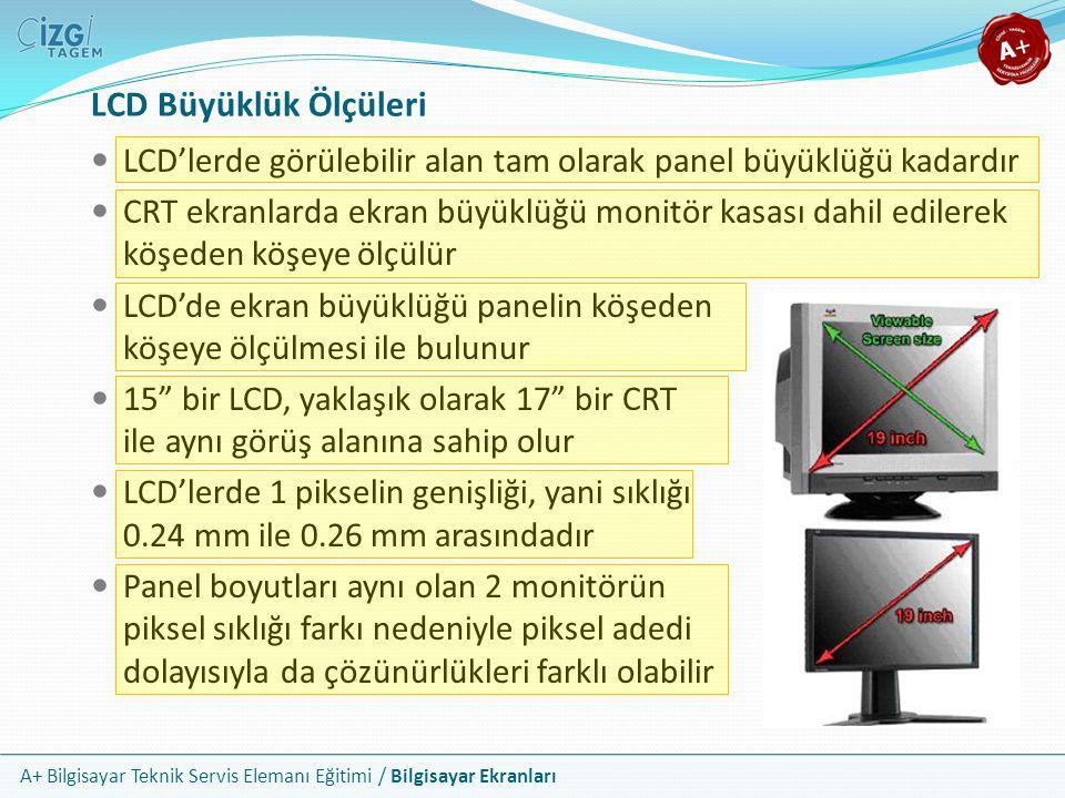 LCD Büyüklük Ölçüleri LCD'lerde görülebilir alan tam olarak panel büyüklüğü kadardır.