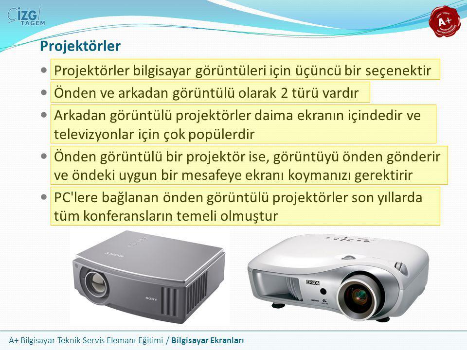 Projektörler Projektörler bilgisayar görüntüleri için üçüncü bir seçenektir. Önden ve arkadan görüntülü olarak 2 türü vardır.