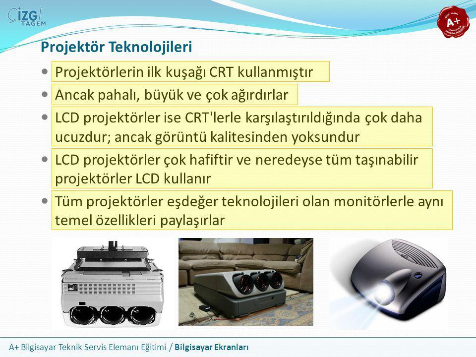 Projektör Teknolojileri