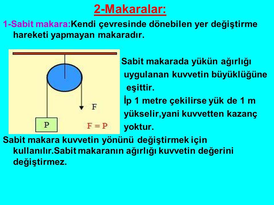 2-Makaralar: 1-Sabit makara:Kendi çevresinde dönebilen yer değiştirme hareketi yapmayan makaradır. Sabit makarada yükün ağırlığı.