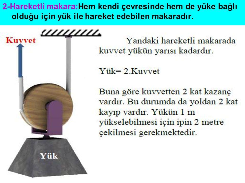 2-Hareketli makara:Hem kendi çevresinde hem de yüke bağlı olduğu için yük ile hareket edebilen makaradır.
