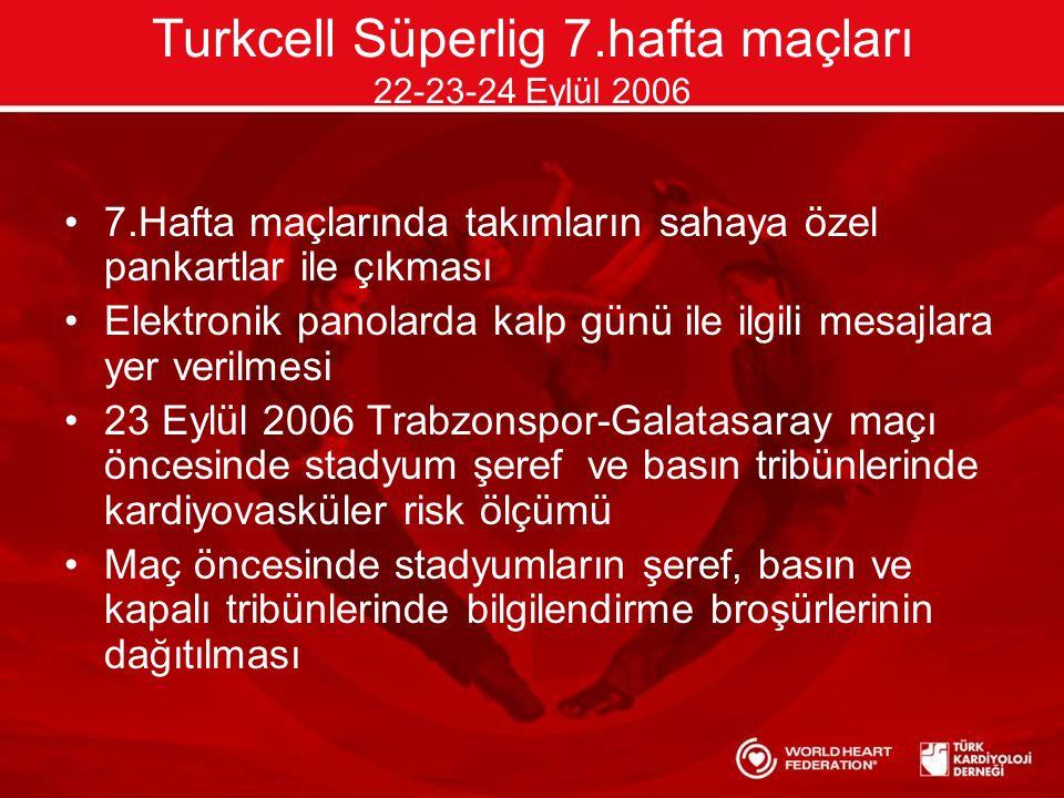 Turkcell Süperlig 7.hafta maçları 22-23-24 Eylül 2006