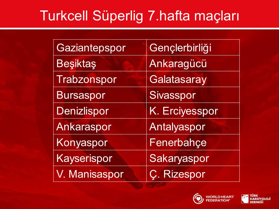Turkcell Süperlig 7.hafta maçları