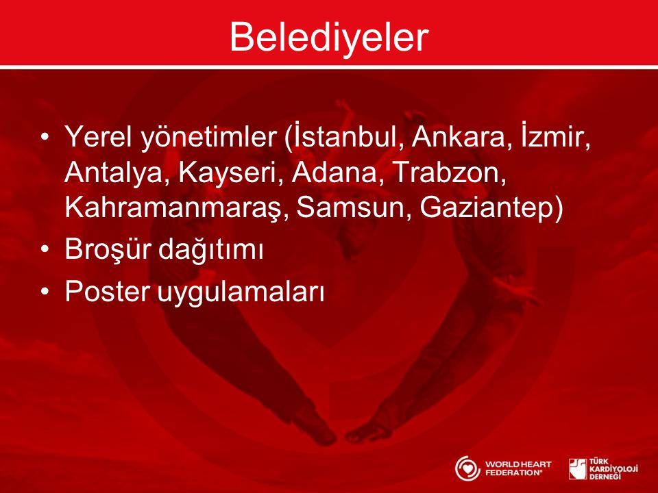 Belediyeler Yerel yönetimler (İstanbul, Ankara, İzmir, Antalya, Kayseri, Adana, Trabzon, Kahramanmaraş, Samsun, Gaziantep)