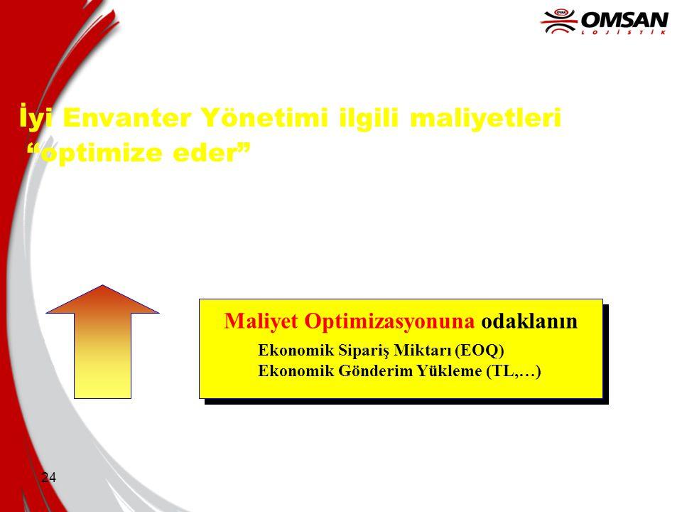 İyi Envanter Yönetimi ilgili maliyetleri optimize eder