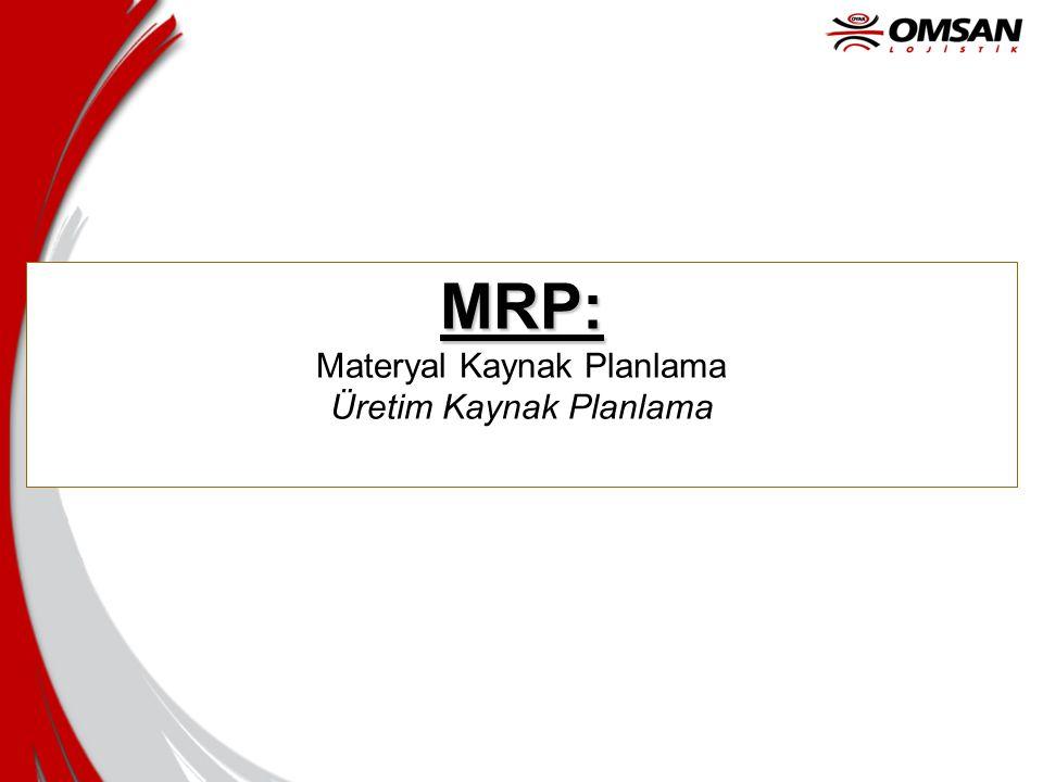 MRP: Materyal Kaynak Planlama Üretim Kaynak Planlama