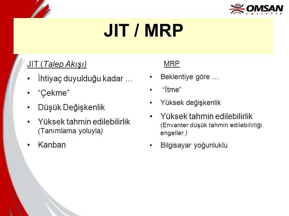 JIT / MRP JIT (Talep Akışı) İhtiyaç duyulduğu kadar … Çekme