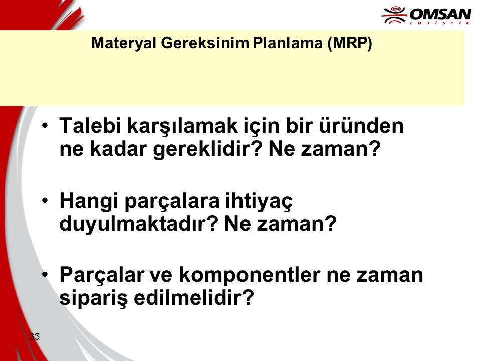 Materyal Gereksinim Planlama (MRP)