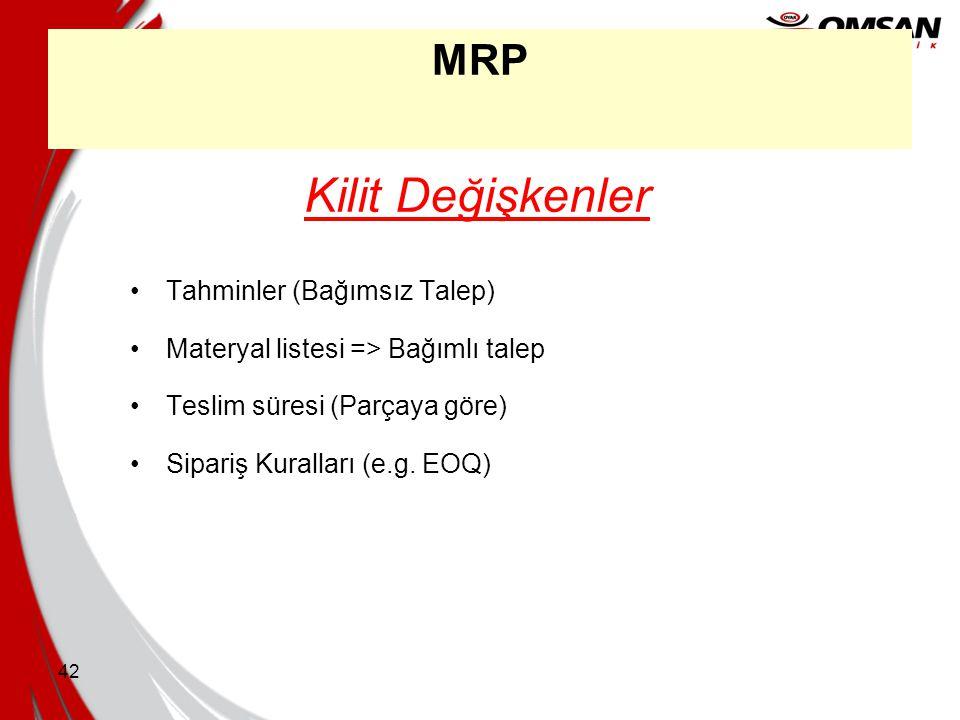 Kilit Değişkenler MRP Tahminler (Bağımsız Talep)