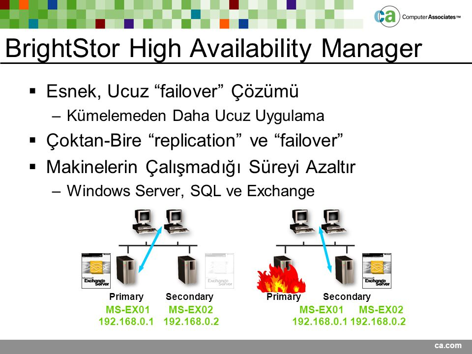 BrightStor High Availability Manager