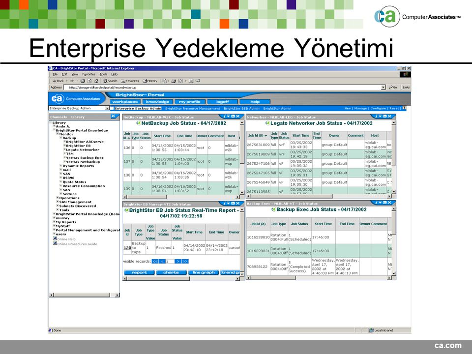 Enterprise Yedekleme Yönetimi