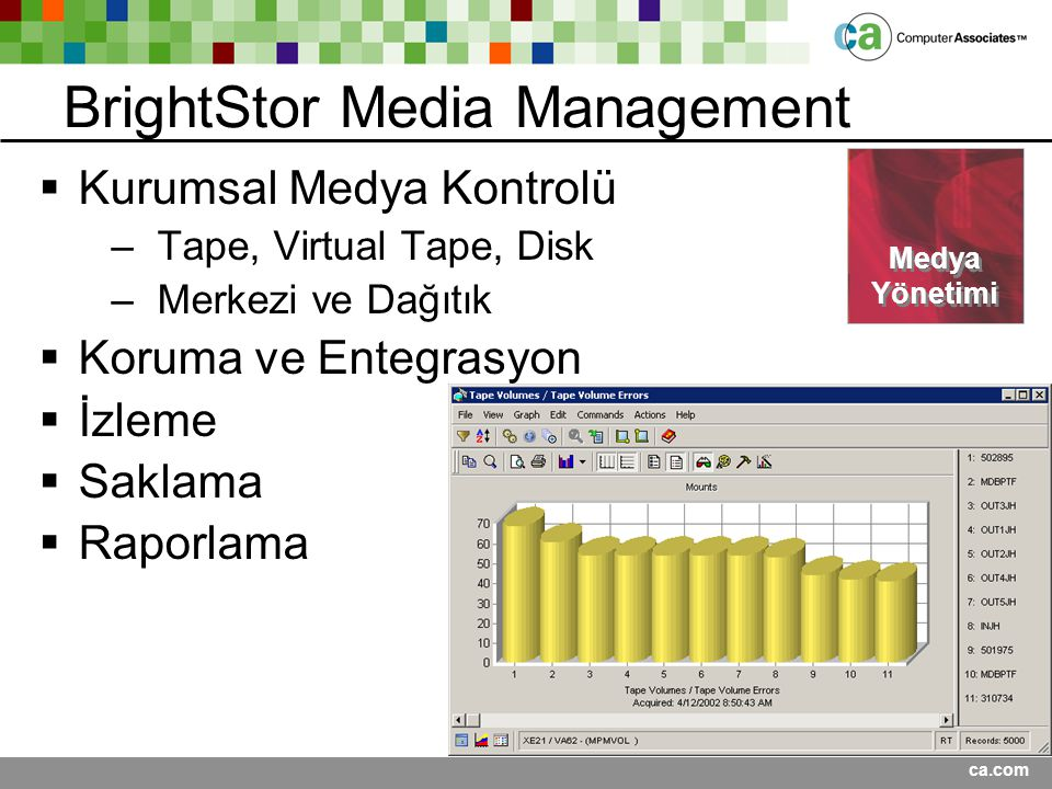 BrightStor Media Management
