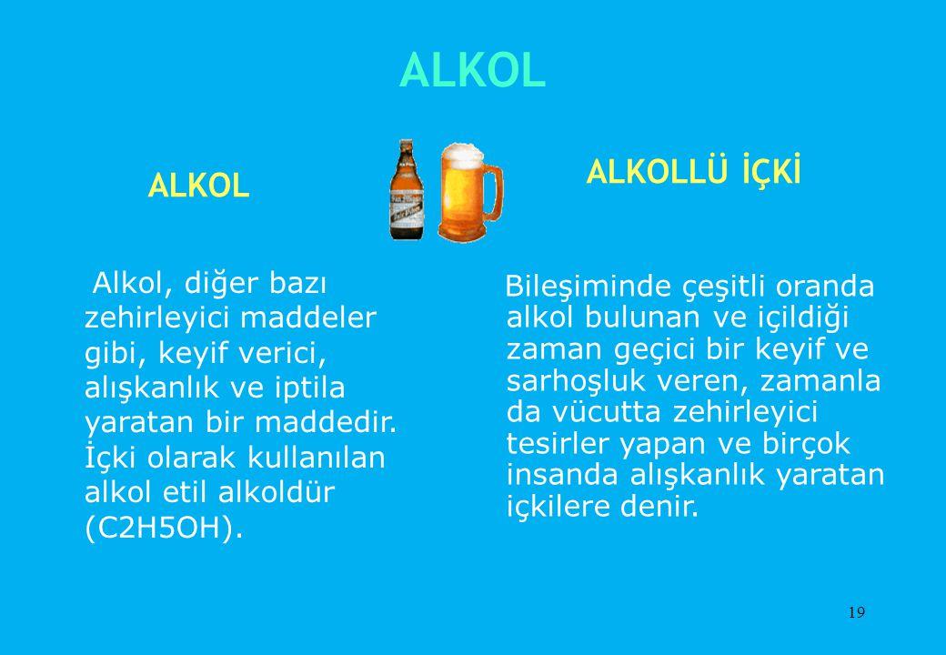 ALKOL ALKOLLÜ İÇKİ ALKOL