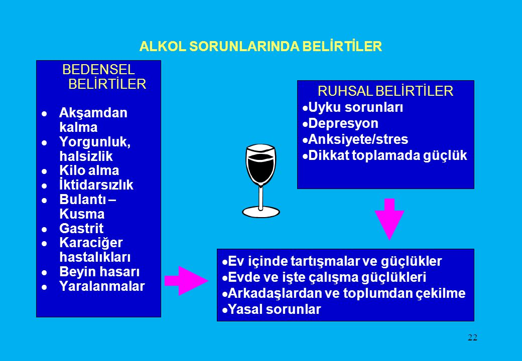 ALKOL SORUNLARINDA BELİRTİLER