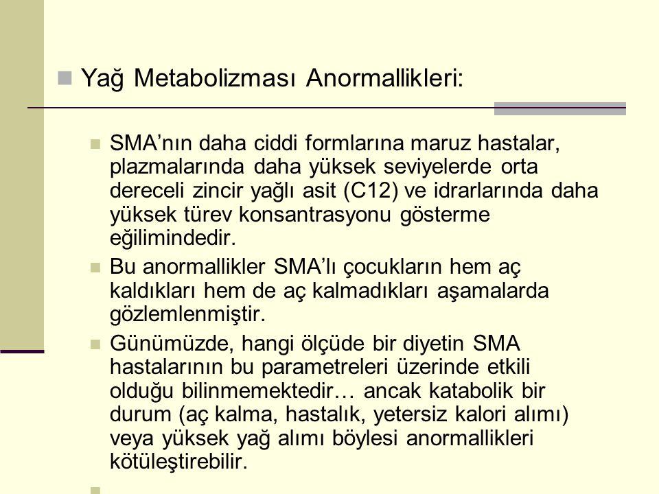 Yağ Metabolizması Anormallikleri: