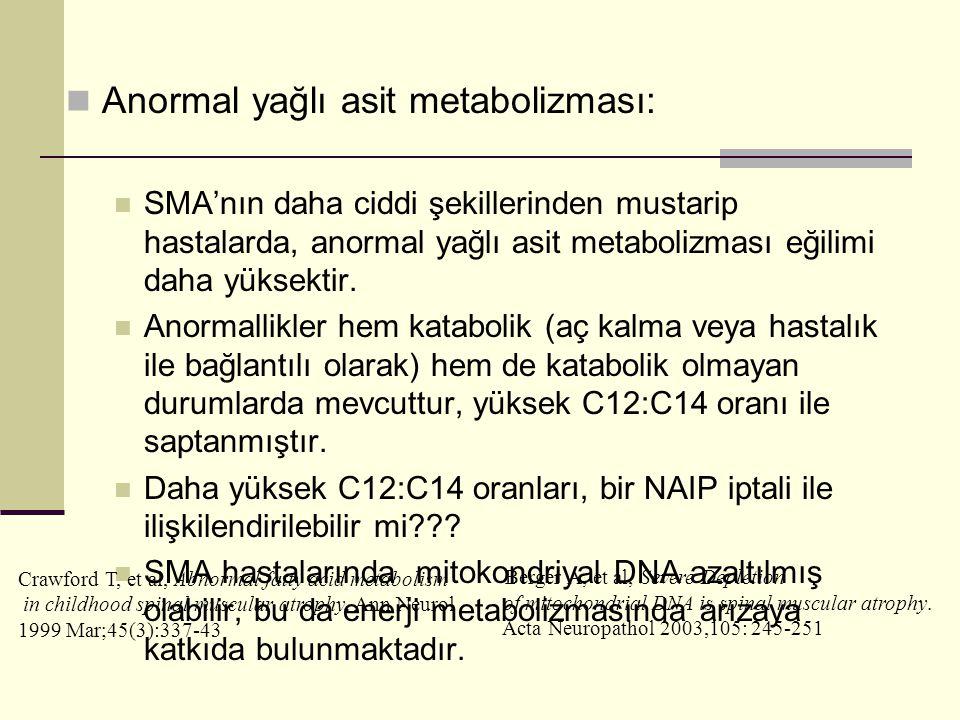 Anormal yağlı asit metabolizması: