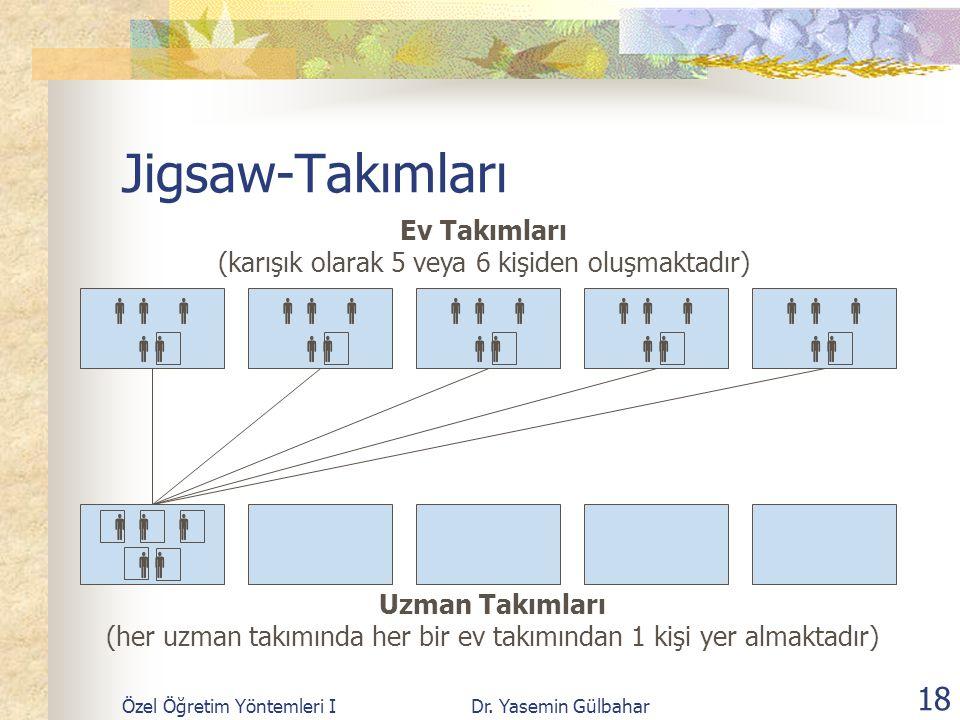 Jigsaw-Takımları    Ev Takımları