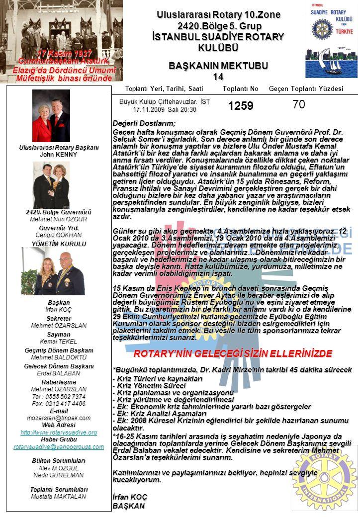 1259 70 Uluslararası Rotary 10.Zone 2420.Bölge 5. Grup