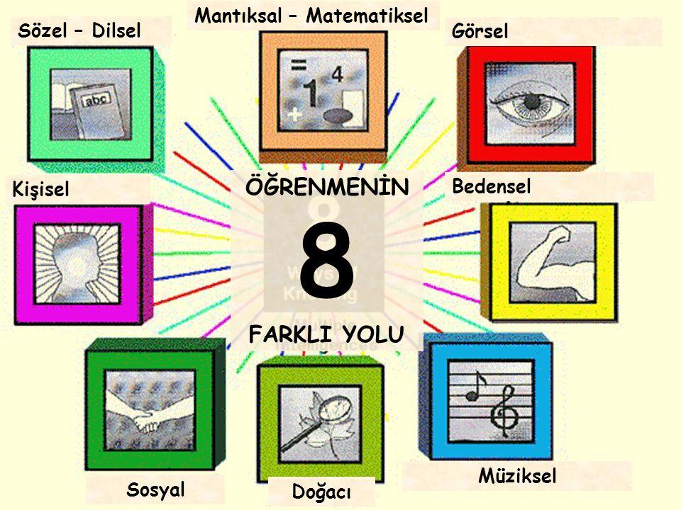 ÖĞRENMENİN 8 FARKLI YOLU