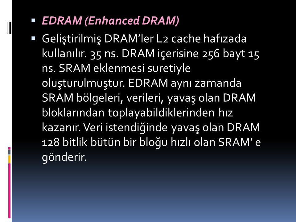 EDRAM (Enhanced DRAM)