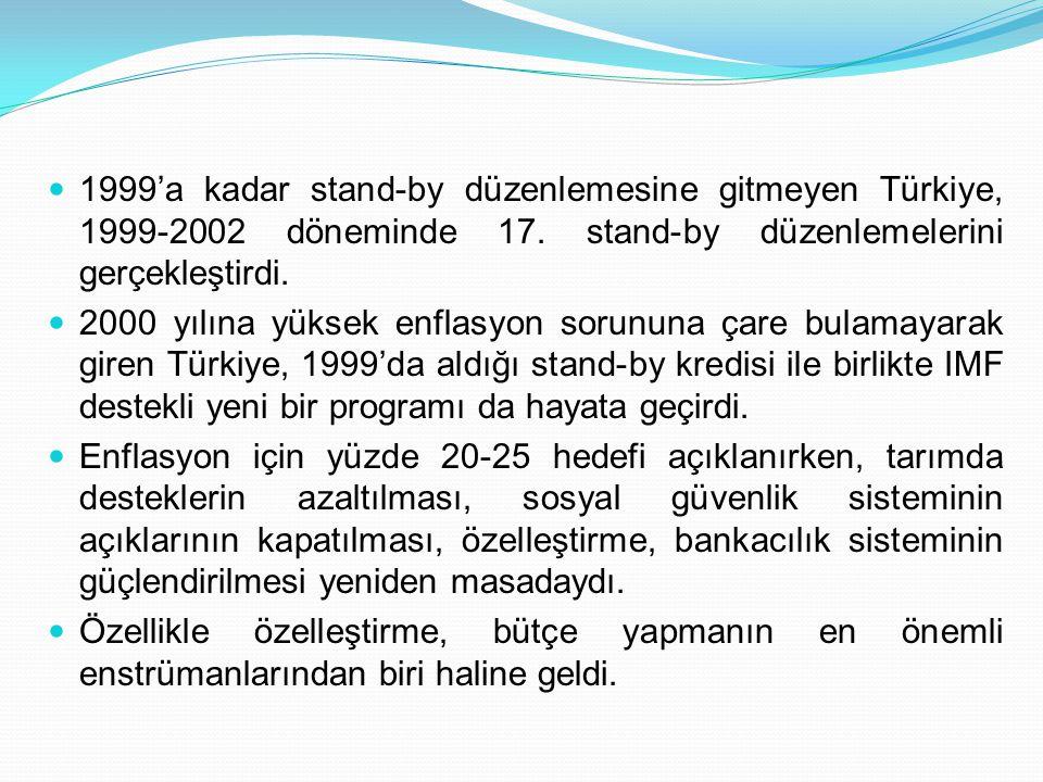 1999'a kadar stand-by düzenlemesine gitmeyen Türkiye, 1999-2002 döneminde 17. stand-by düzenlemelerini gerçekleştirdi.
