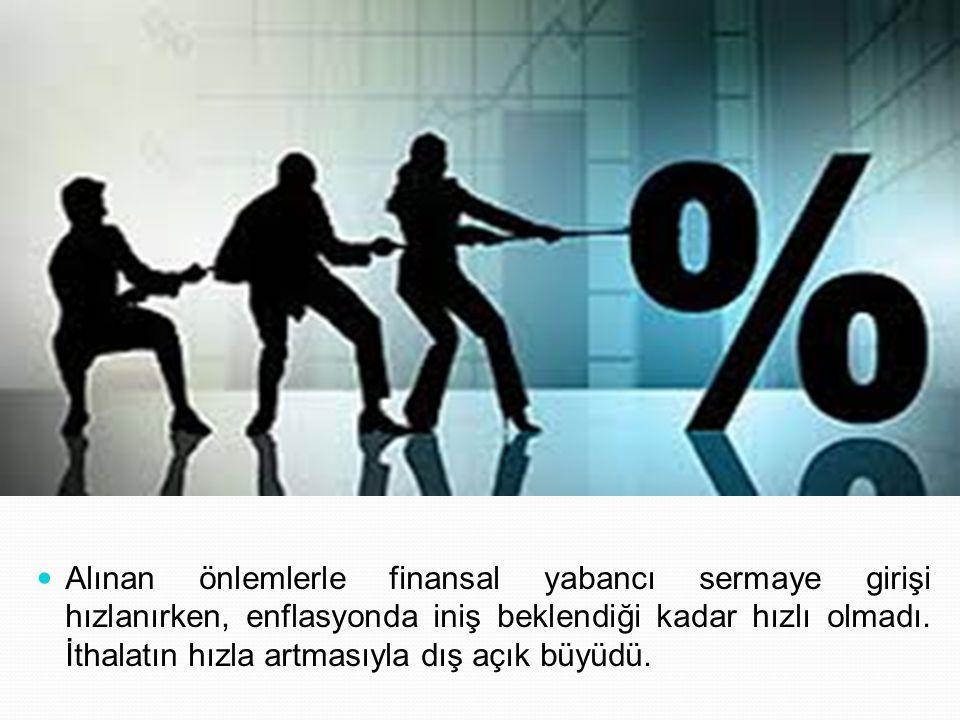 Alınan önlemlerle finansal yabancı sermaye girişi hızlanırken, enflasyonda iniş beklendiği kadar hızlı olmadı.