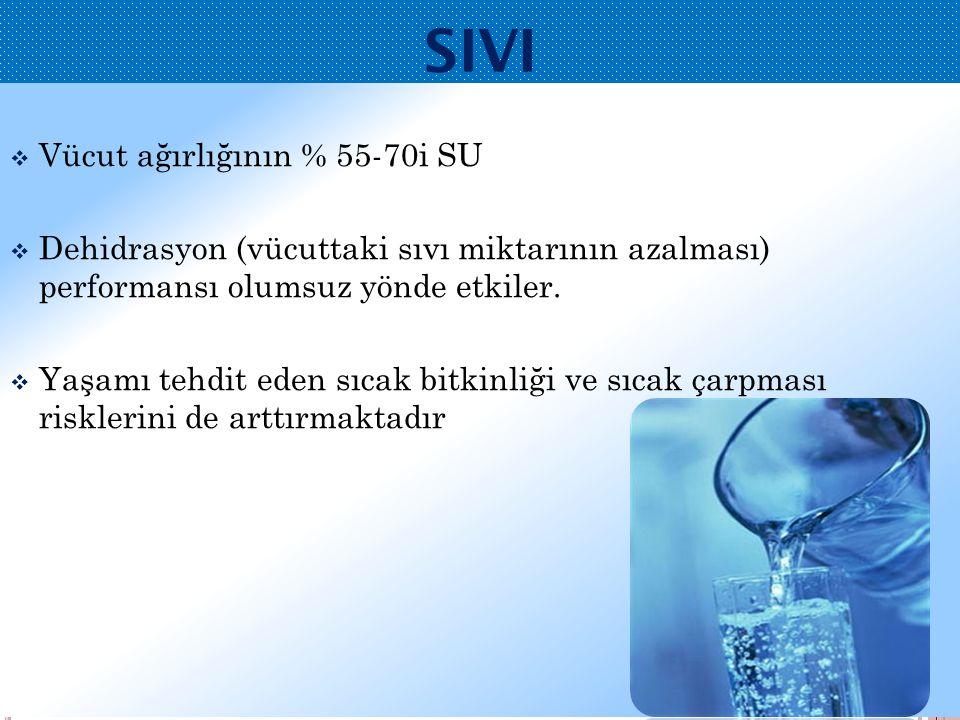 SIVI Vücut ağırlığının % 55-70i SU