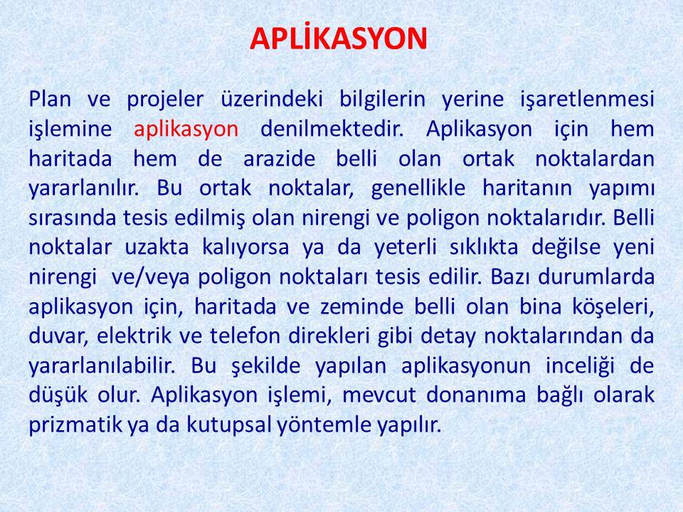 APLİKASYON
