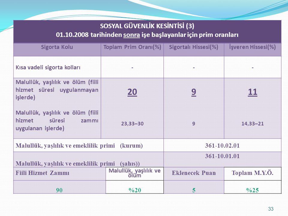 20 9 11 SOSYAL GÜVENLİK KESİNTİSİ (3)