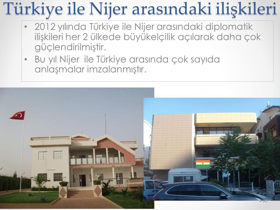 Türkiye ile Nijer arasındaki ilişkileri