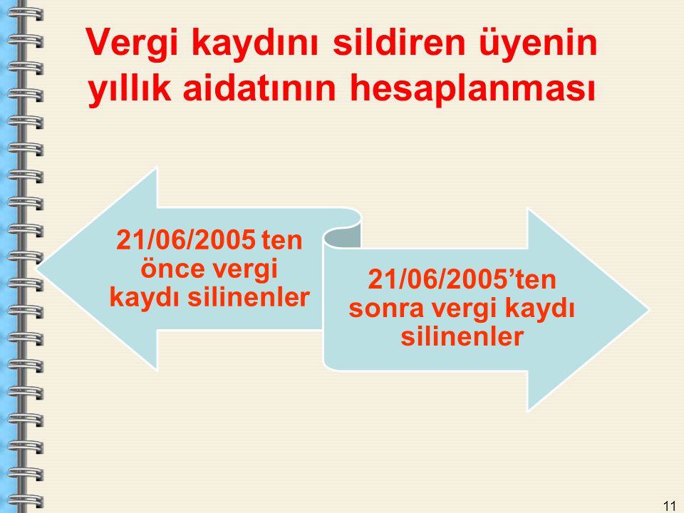 Vergi kaydını sildiren üyenin yıllık aidatının hesaplanması