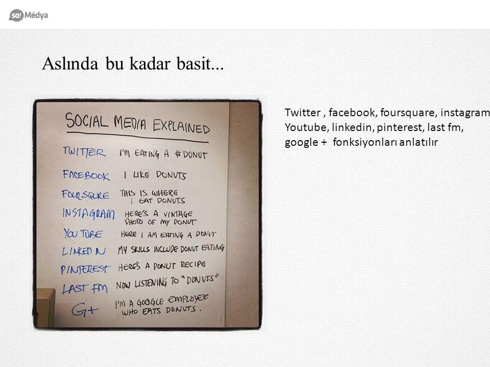 Aslında bu kadar basit... Twitter , facebook, foursquare, instagram