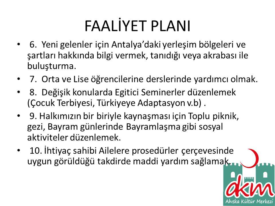 FAALİYET PLANI 6. Yeni gelenler için Antalya'daki yerleşim bölgeleri ve şartları hakkında bilgi vermek, tanıdığı veya akrabası ile buluşturma.