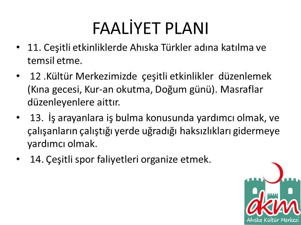 FAALİYET PLANI 11. Ceşitli etkinliklerde Ahıska Türkler adına katılma ve temsil etme.