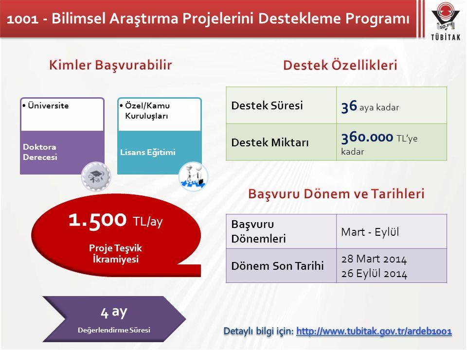 1001 - Bilimsel Araştırma Projelerini Destekleme Programı